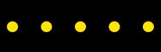Sonnen-Klassifizierung: 5 Sonnen